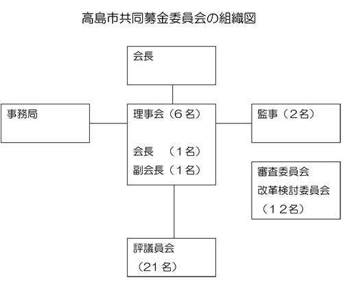 SoshikiZu.jpg